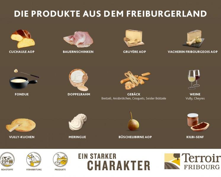 Die Produkte aus dem Freiburgerland